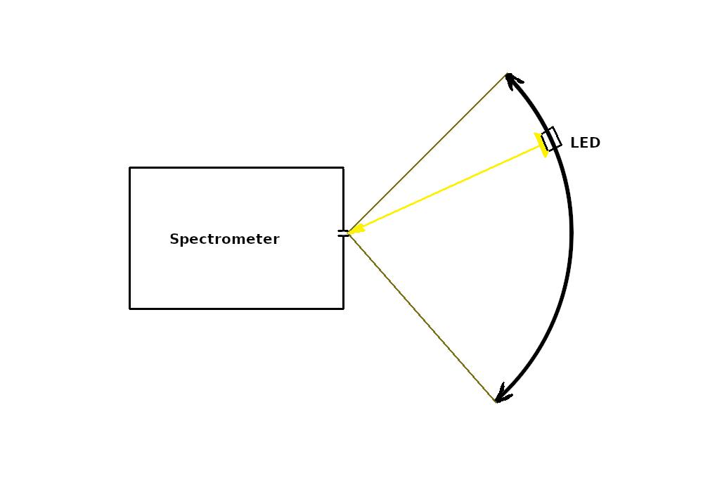 LED_spectrometer.png