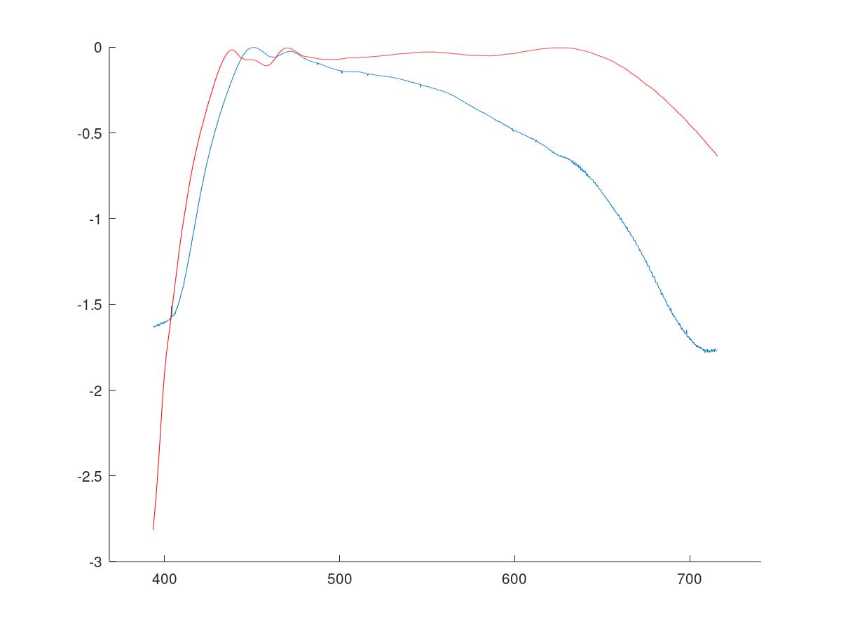 SMD2835_orig_result.png