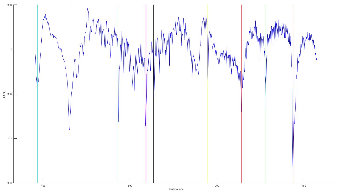 spectrum_sky2.png